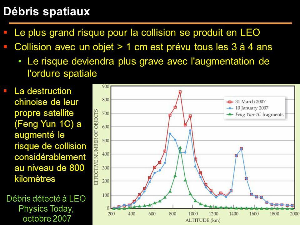 Débris détecté à LEO Physics Today, octobre 2007