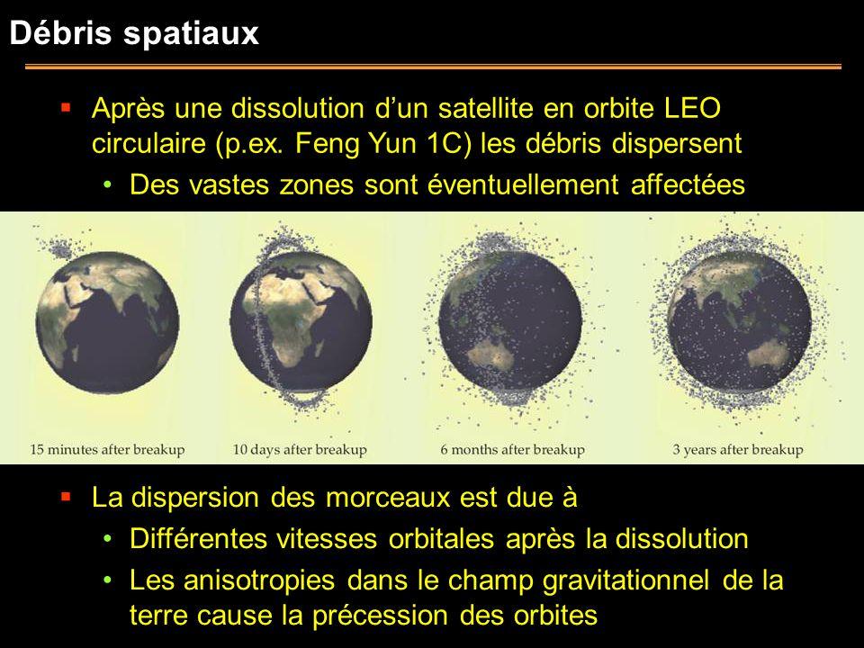 Débris spatiaux Après une dissolution d'un satellite en orbite LEO circulaire (p.ex. Feng Yun 1C) les débris dispersent.