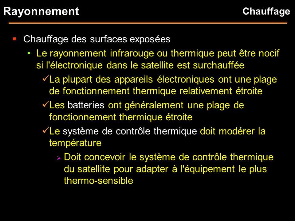 Rayonnement Chauffage Chauffage des surfaces exposées