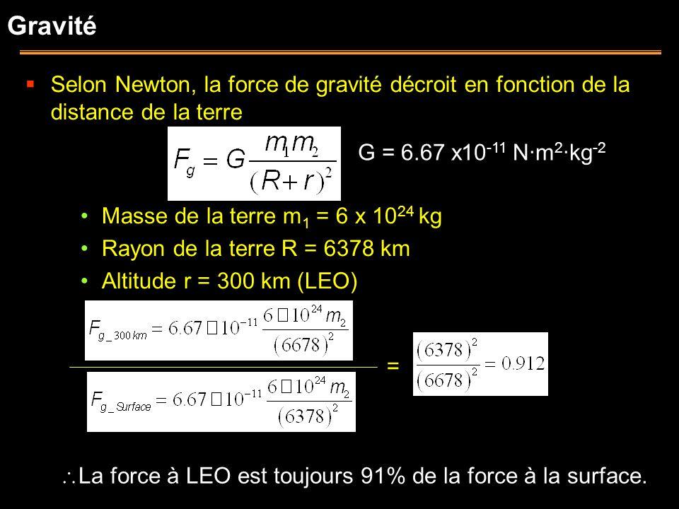 Gravité Selon Newton, la force de gravité décroit en fonction de la distance de la terre. G = 6.67 x10-11 N·m2·kg-2.