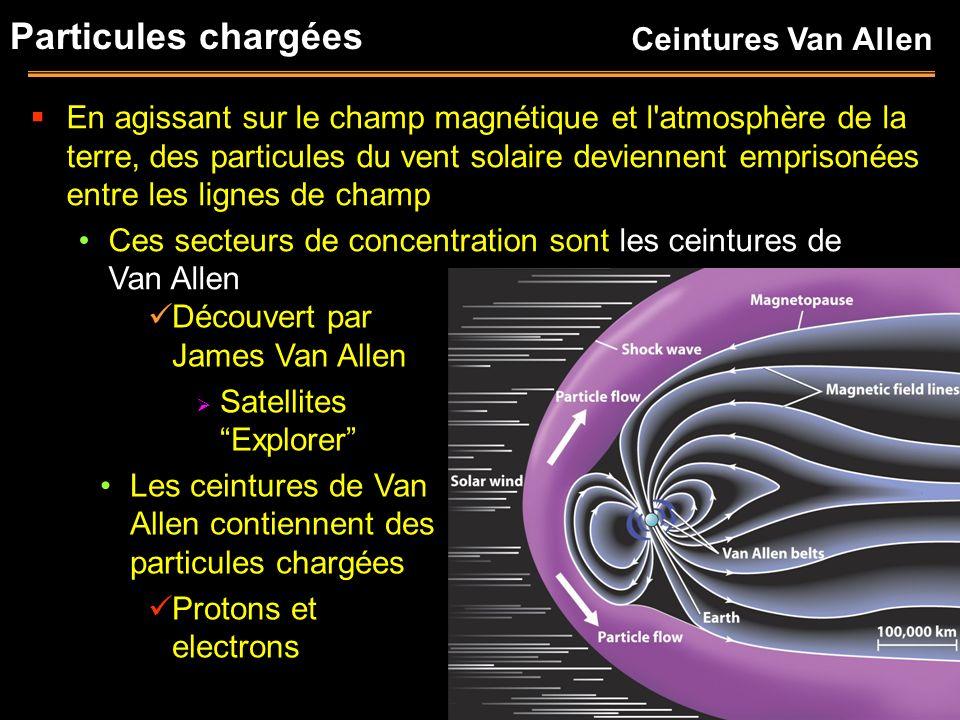 Particules chargées Ceintures Van Allen