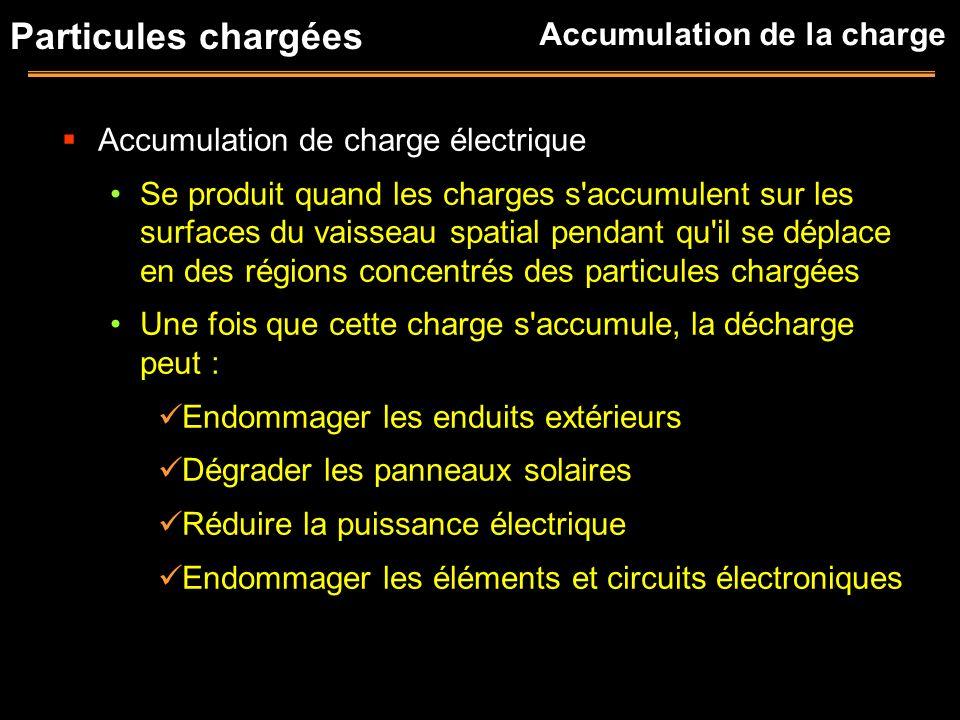Particules chargées Accumulation de la charge