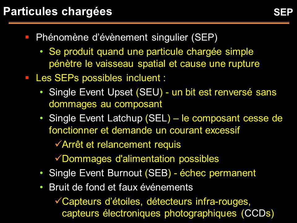 Particules chargées SEP Phénomène d'évènement singulier (SEP)