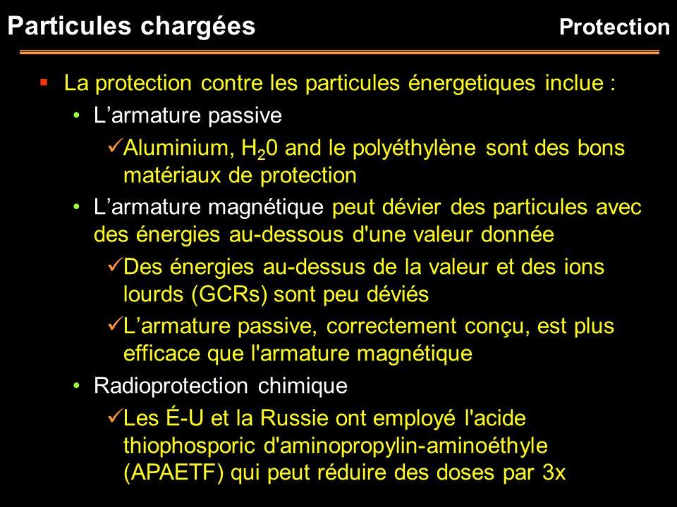 Particules chargées Protection