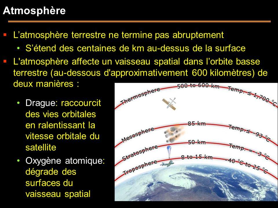 Atmosphère L'atmosphère terrestre ne termine pas abruptement