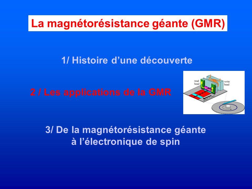 La magnétorésistance géante (GMR)