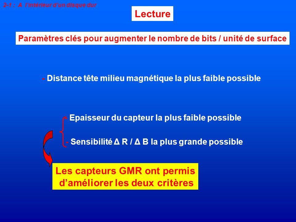 Lecture Les capteurs GMR ont permis d'améliorer les deux critères