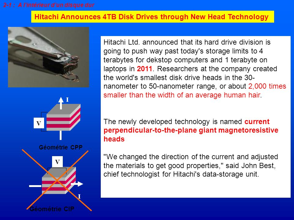 Hitachi Announces 4TB Disk Drives through New Head Technology