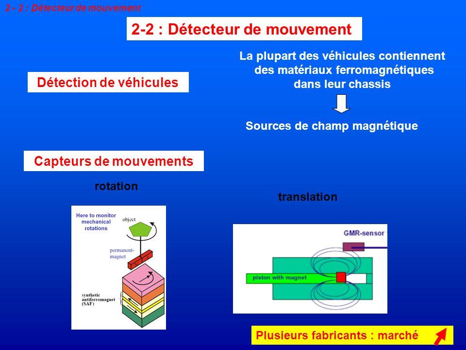 2-2 : Détecteur de mouvement