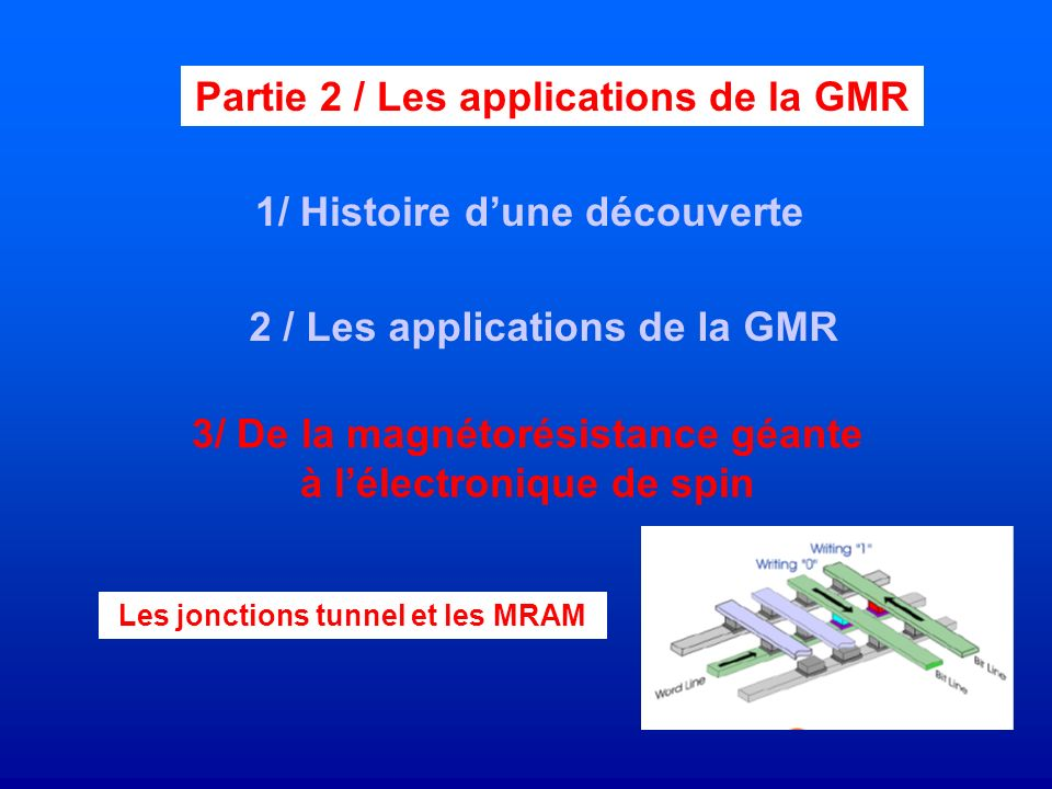 Partie 2 / Les applications de la GMR