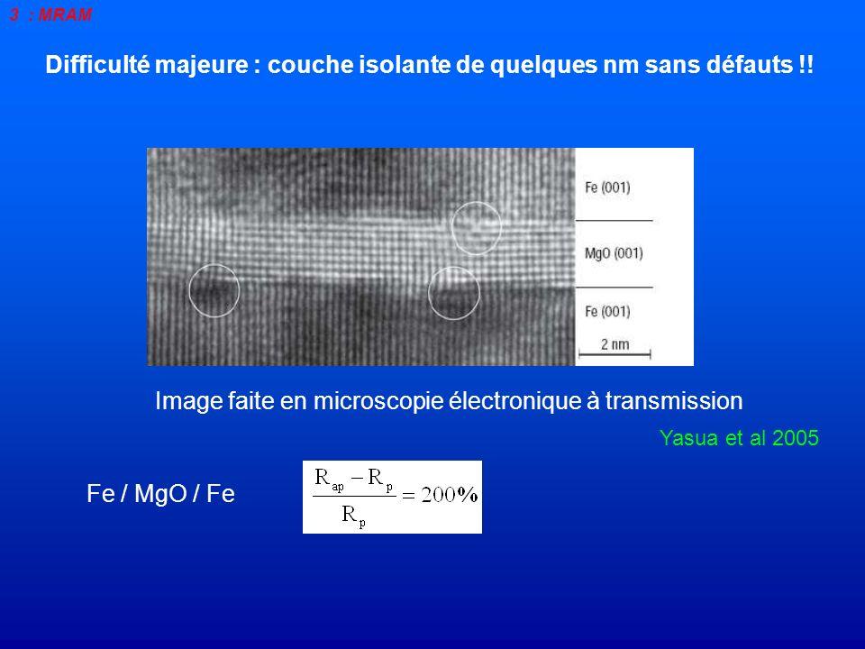 Difficulté majeure : couche isolante de quelques nm sans défauts !!