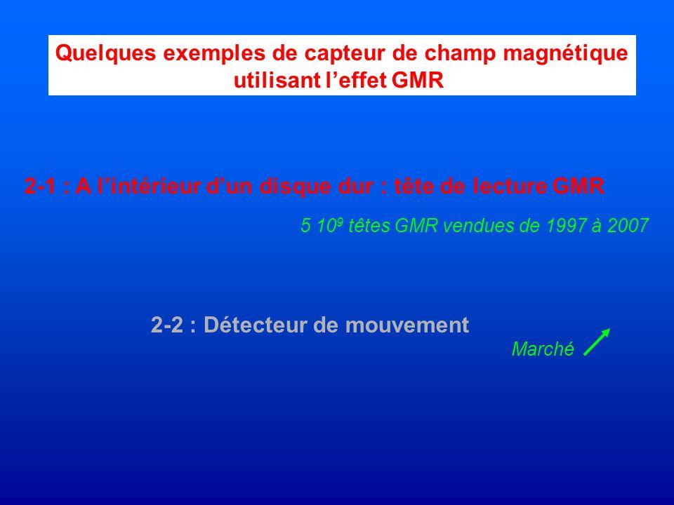 Quelques exemples de capteur de champ magnétique utilisant l'effet GMR