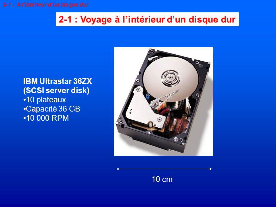 2-1 : Voyage à l'intérieur d'un disque dur
