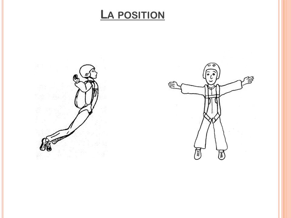 La position