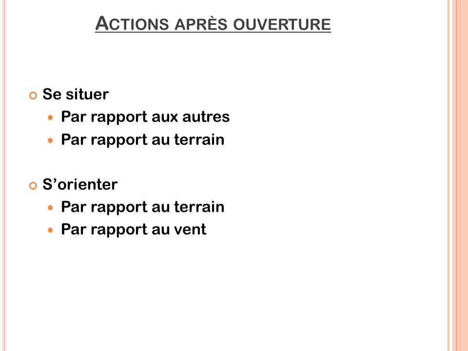 Actions après ouverture