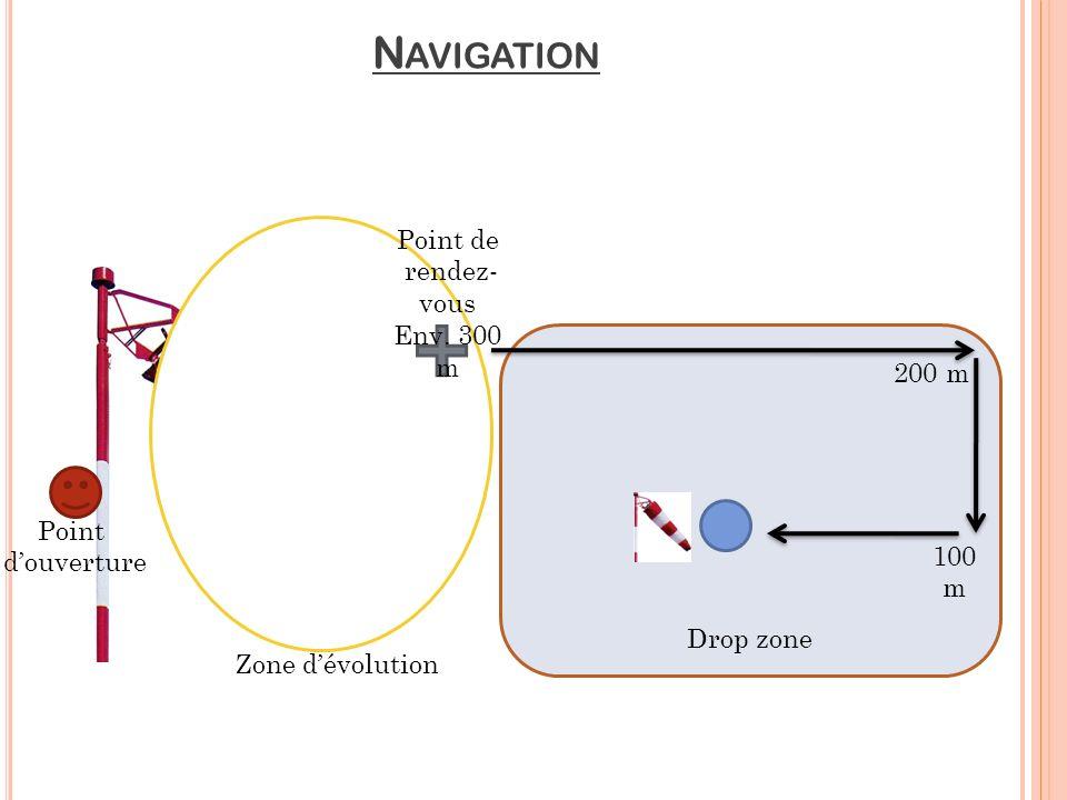 Navigation Point de rendez-vous Env. 300 m 200 m Drop zone