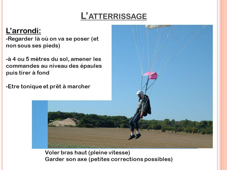 L'atterrissage L'arrondi: