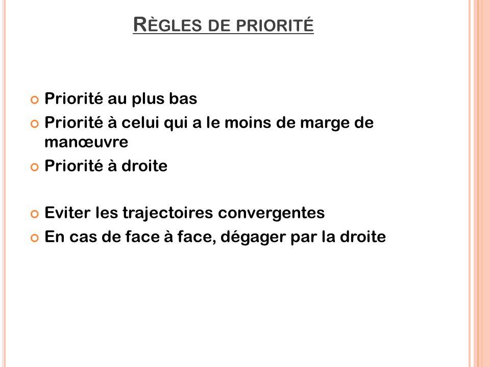 Règles de priorité Priorité au plus bas