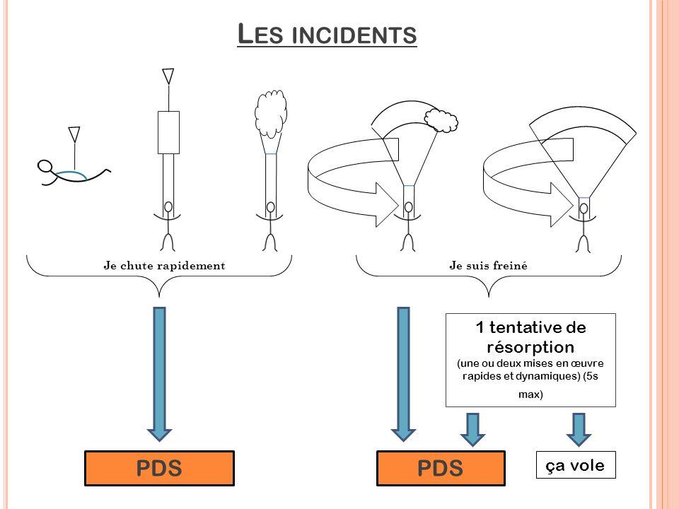 Les incidents PDS PDS 1 tentative de résorption ça vole