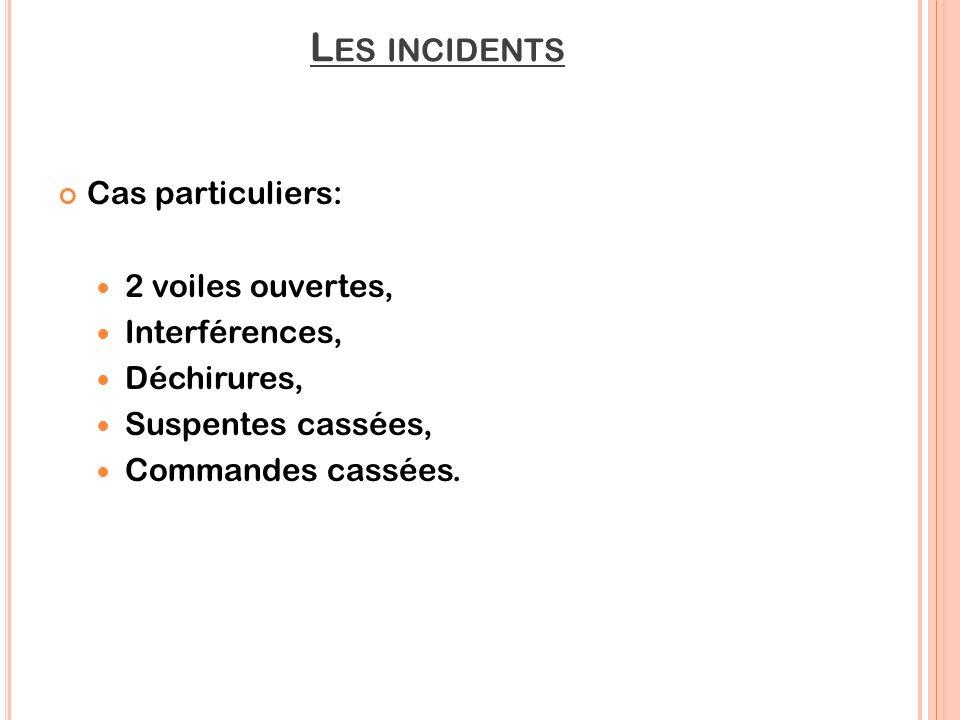 Les incidents Cas particuliers: 2 voiles ouvertes, Interférences,