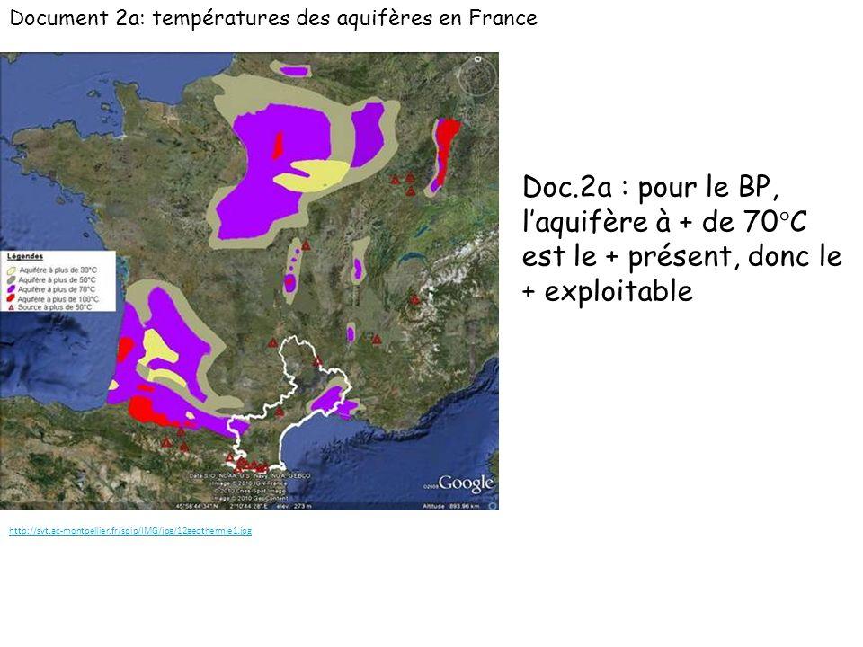 Document 2a: températures des aquifères en France