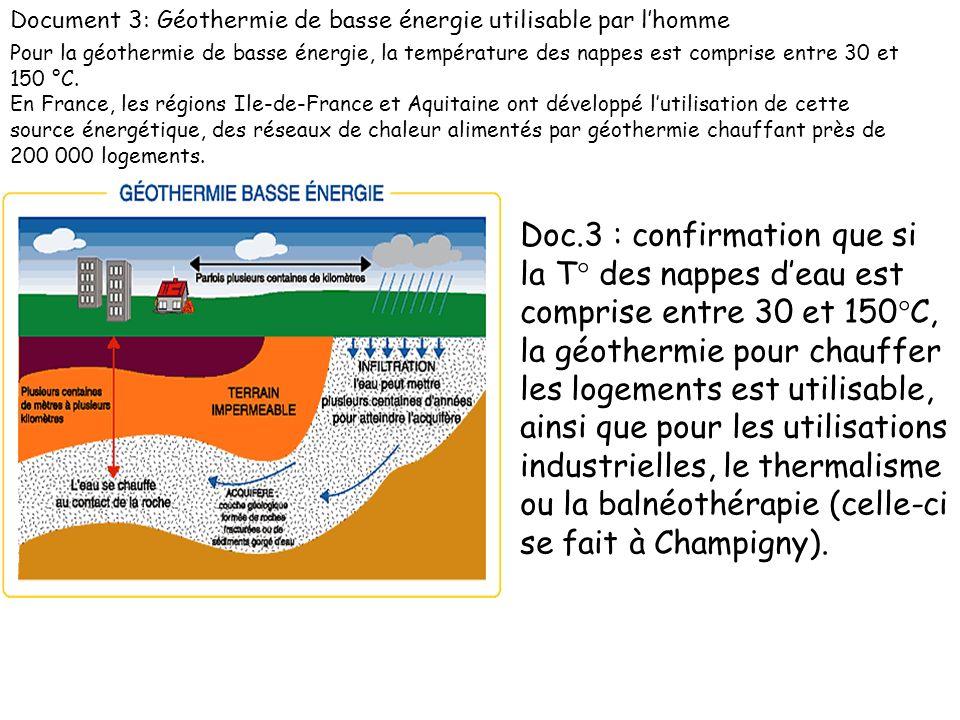 Document 3: Géothermie de basse énergie utilisable par l'homme