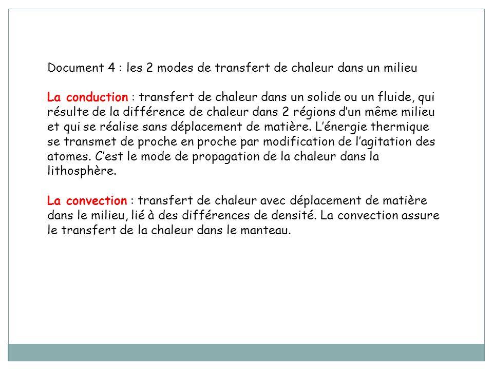 Document 4 : les 2 modes de transfert de chaleur dans un milieu