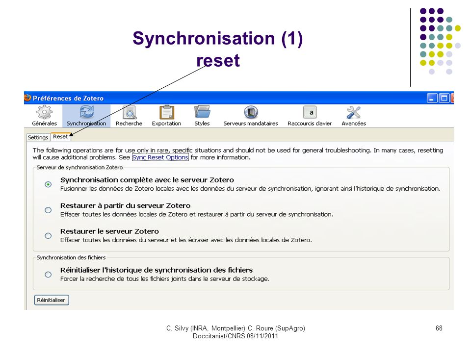 Synchronisation (1) reset