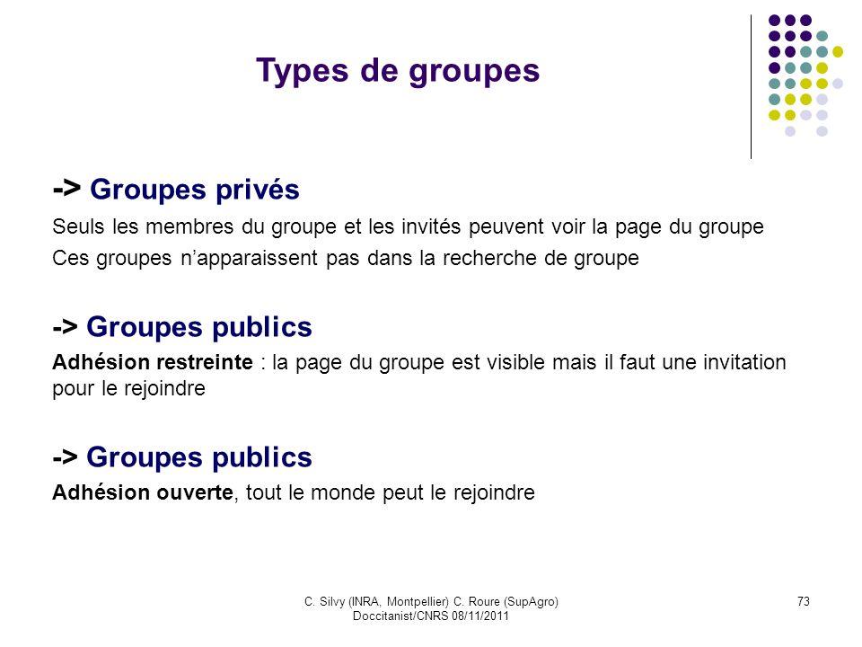 Types de groupes -> Groupes privés -> Groupes publics