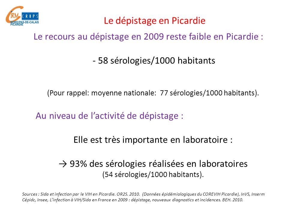 Le dépistage en Picardie