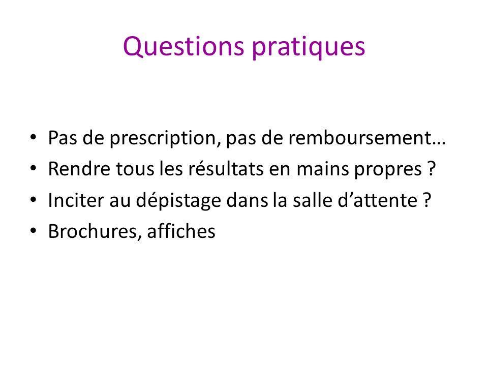 Questions pratiques Pas de prescription, pas de remboursement…