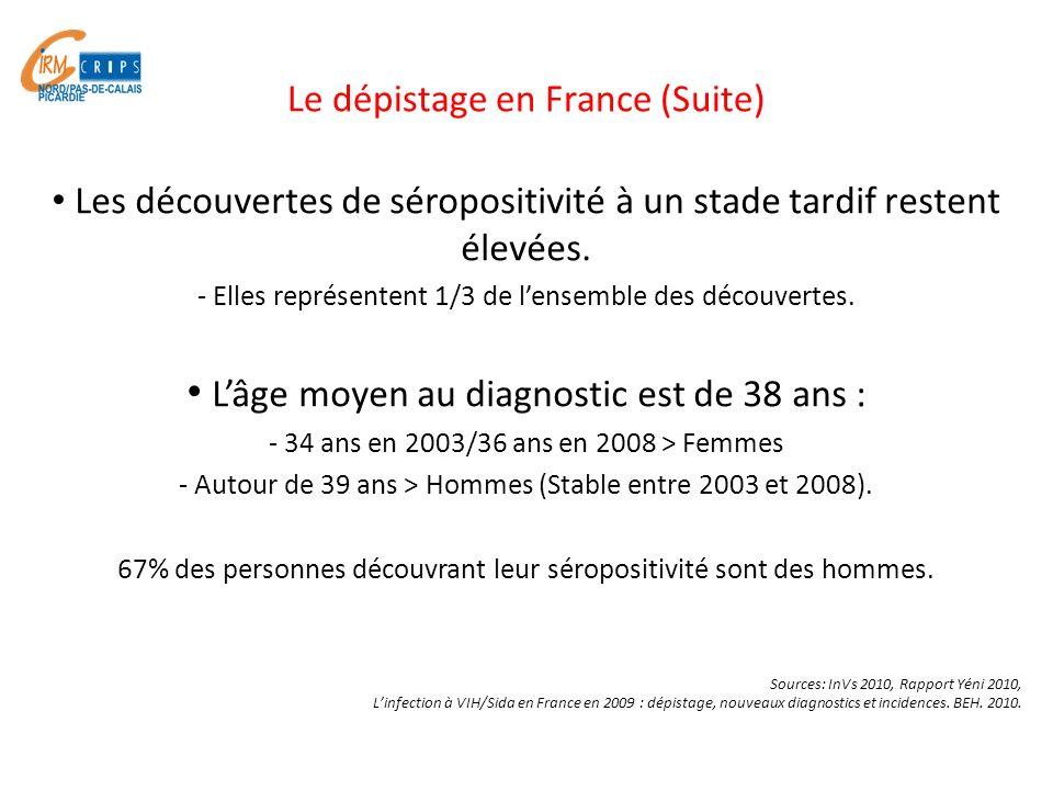 L'âge moyen au diagnostic est de 38 ans :