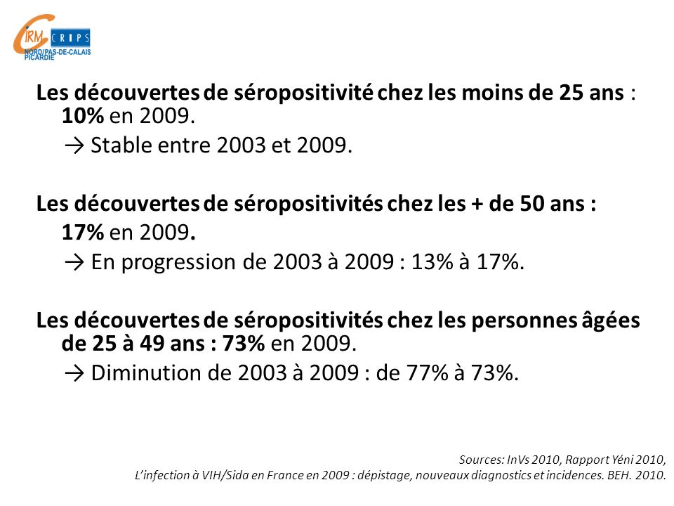 Les découvertes de séropositivités chez les + de 50 ans : 17% en 2009.