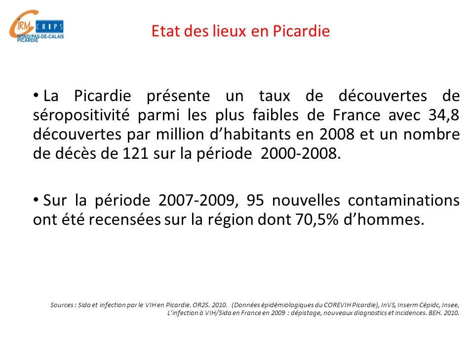 Etat des lieux en Picardie