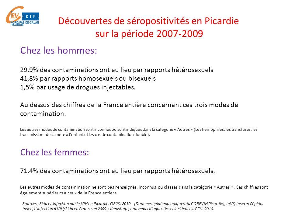 Découvertes de séropositivités en Picardie