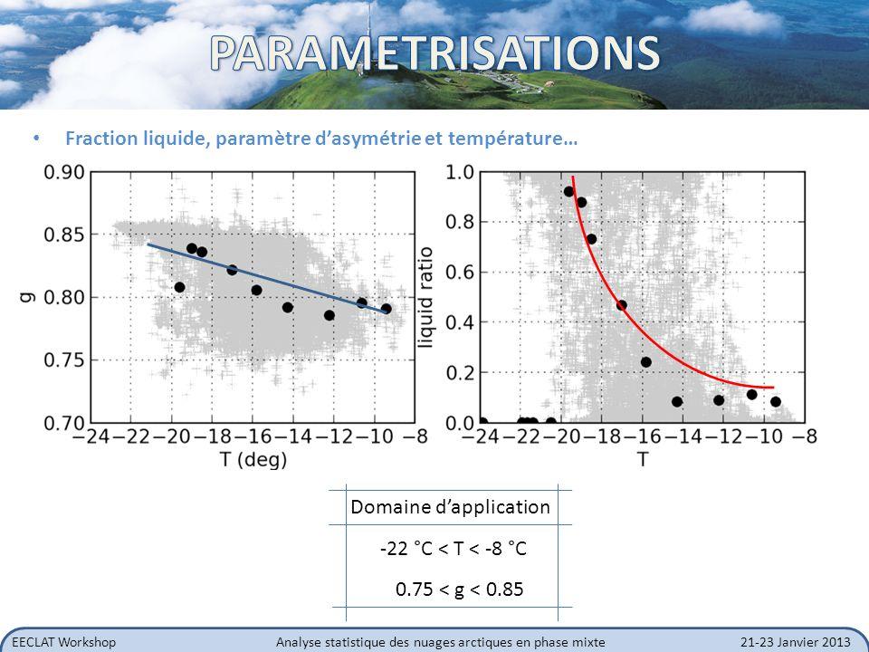 PARAMETRISATIONS Fraction liquide, paramètre d'asymétrie et température… Domaine d'application. -22 °C < T < -8 °C.