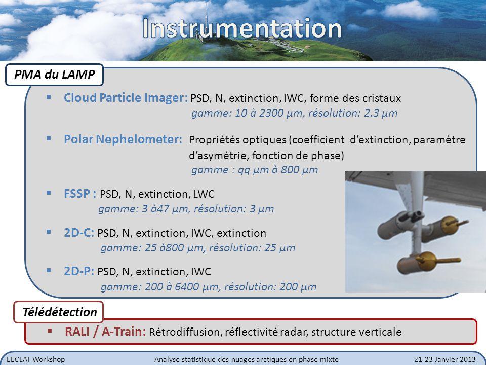 Instrumentation PMA du LAMP
