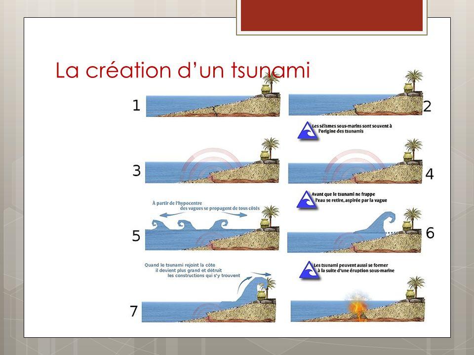La création d'un tsunami