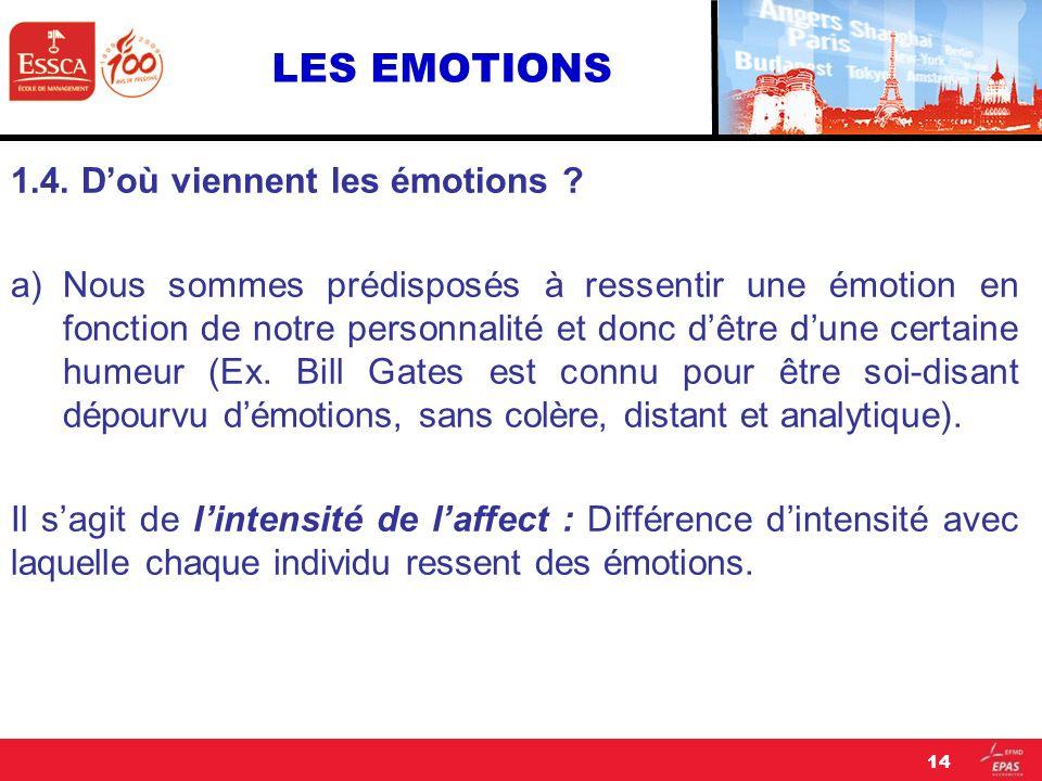 LES EMOTIONS 1.4. D'où viennent les émotions