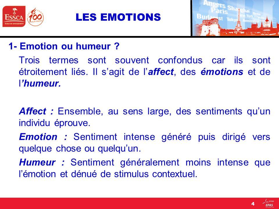 LES EMOTIONS 1- Emotion ou humeur