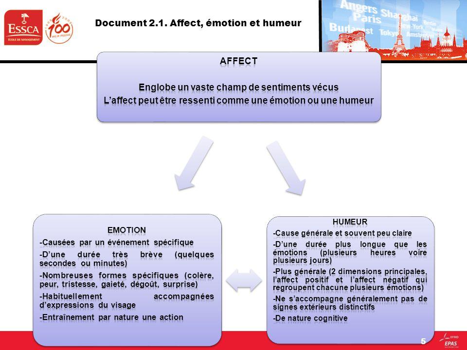 Document 2.1. Affect, émotion et humeur