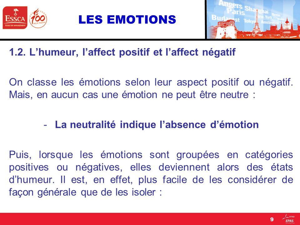 La neutralité indique l'absence d'émotion