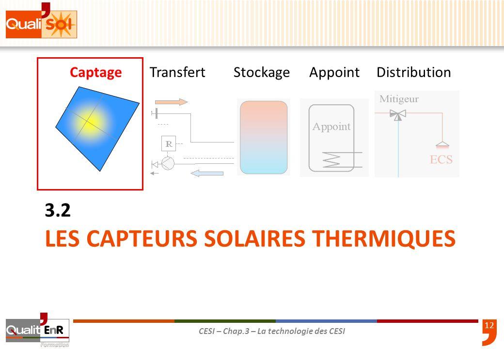LES CAPTEURS SOLAIRES THERMIQUES