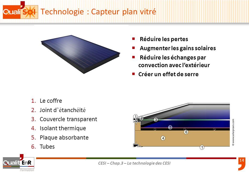 Technologie : Capteur plan vitré