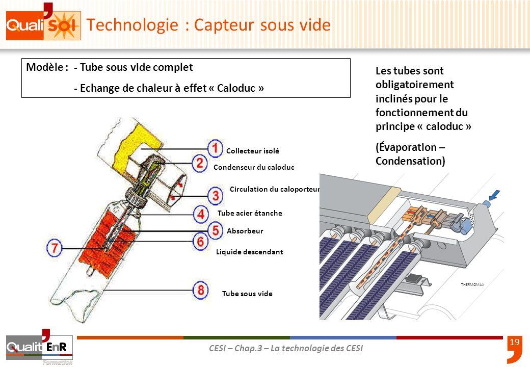 La technologie des cesi ppt t l charger for Capteur de chaleur