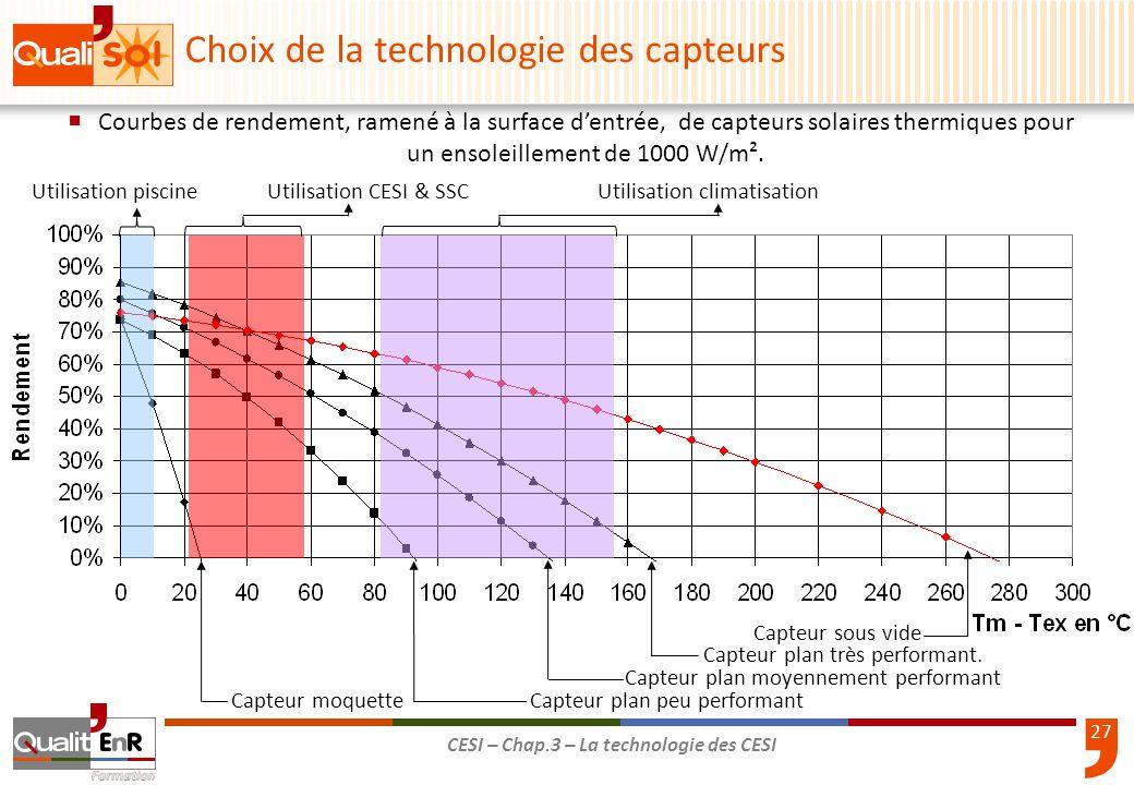 Choix de la technologie des capteurs