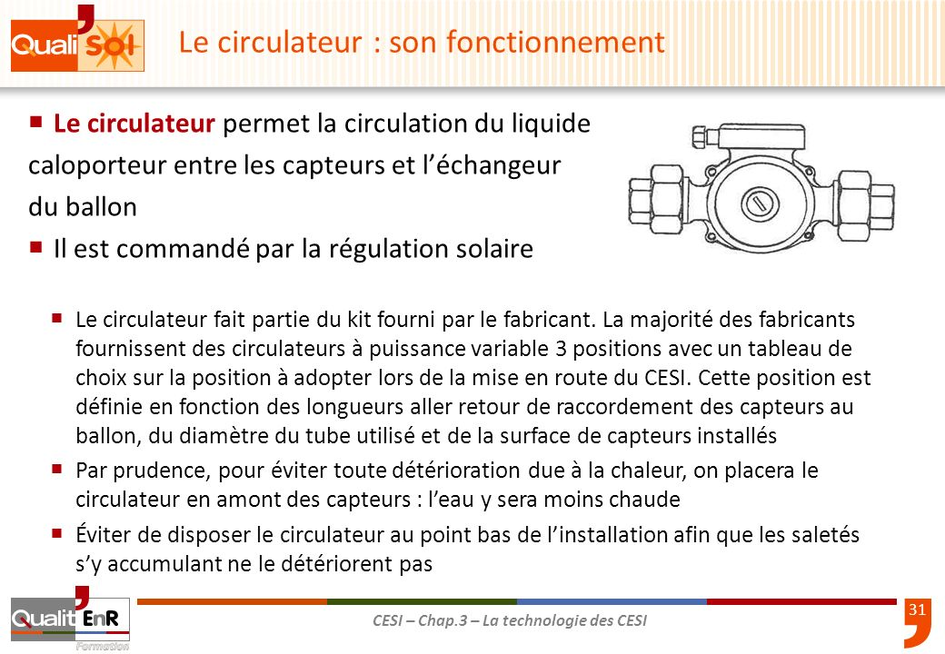 Le circulateur : son fonctionnement