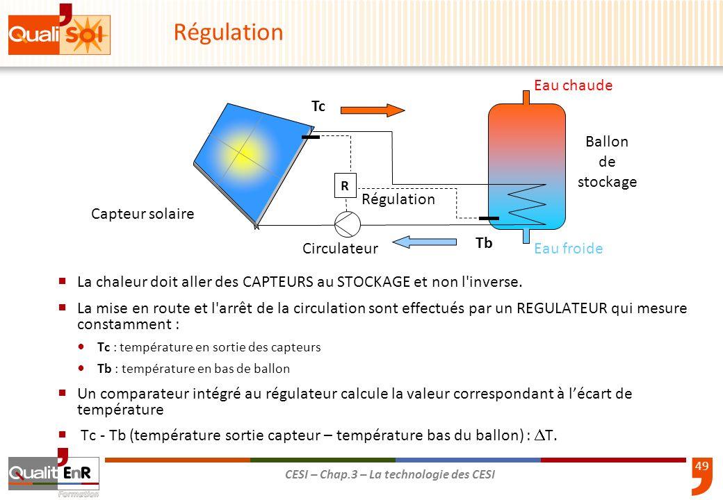 Régulation Eau chaude Tc Ballon de stockage Régulation Capteur solaire