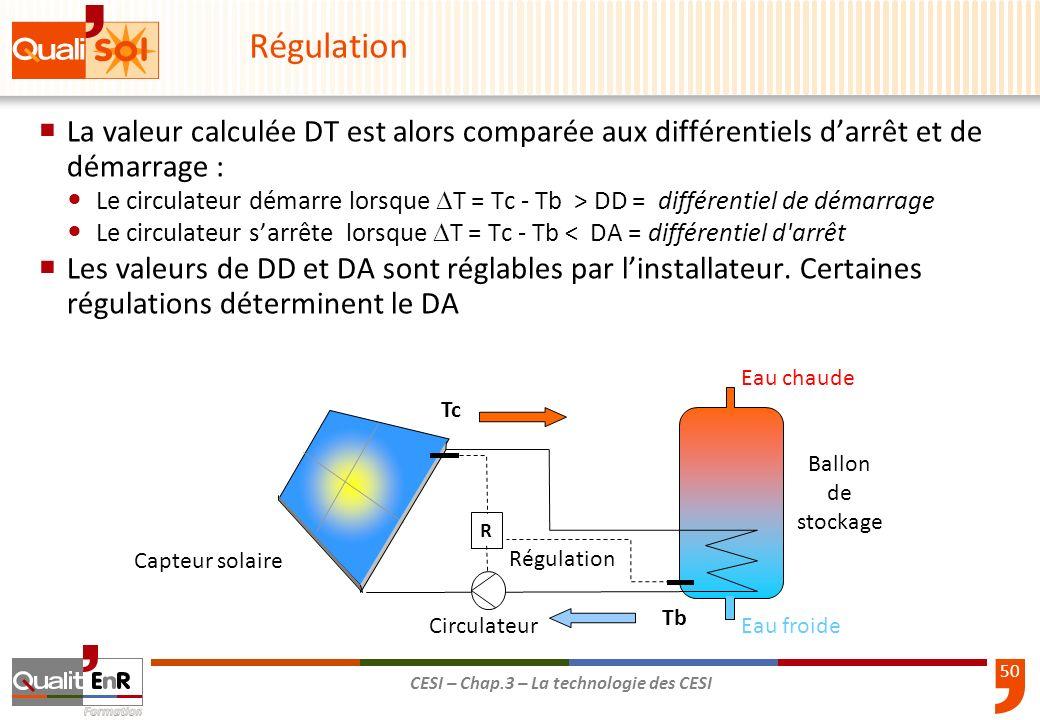 Régulation La valeur calculée DT est alors comparée aux différentiels d'arrêt et de démarrage :