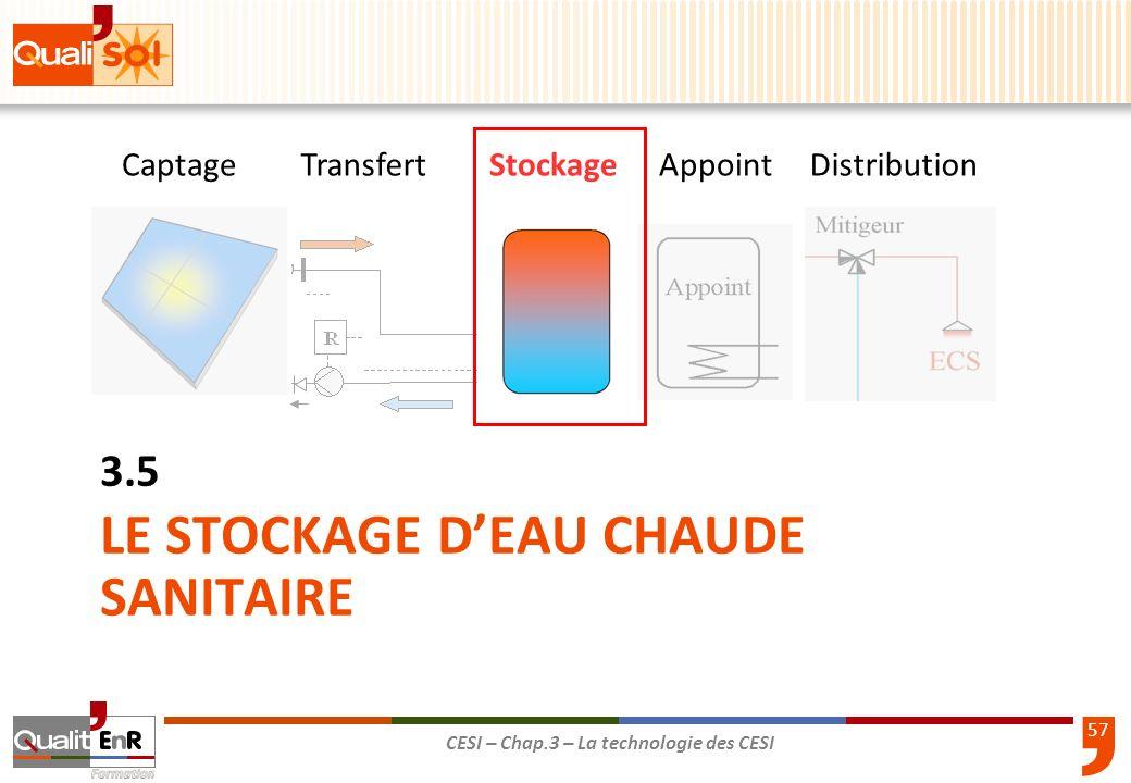 LE STOCKAGE D'EAU CHAUDE SANITAIRE